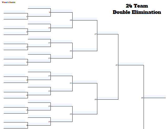 Template for tournament brackets tournament bracket template excel fill in edit and display team maxwellsz