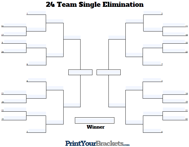 Fillable Seeded 24 Team Single Elimination Tournament Bracket