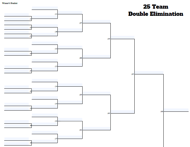 Fillable 25 Team Double Elimination Tournament Bracket