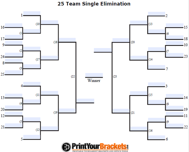 Fillable Seeded 25 Team Single Elimination Tournament Bracket