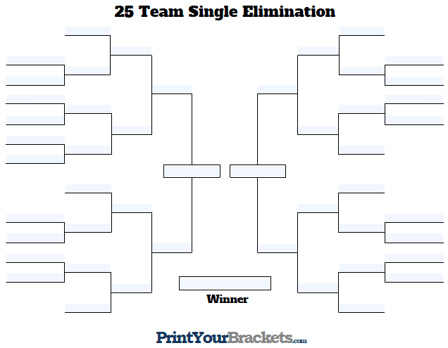 Fillable 25 Team Single Elimination Tournament Bracket