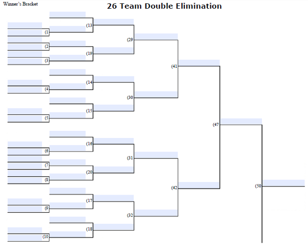 Fillable 26 Team Double Elimination Tournament Bracket