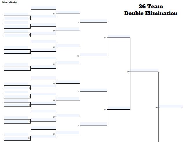 fillable 26 team double elimination