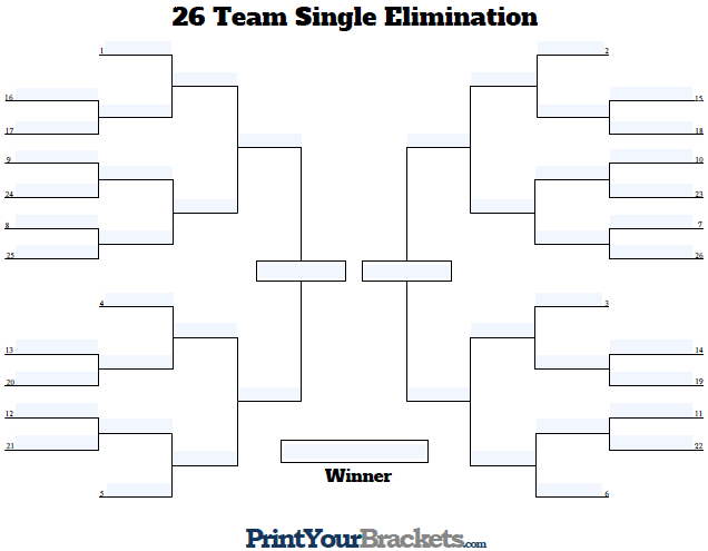 Fillable Seeded 26 Team Single Elimination Tournament Bracket