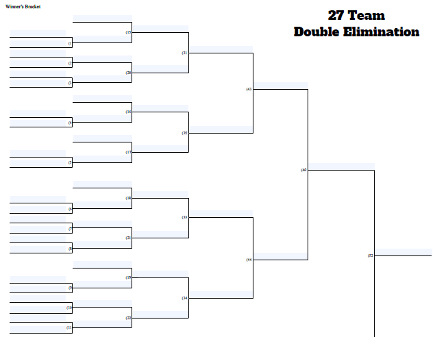 Fillable 27 Team Double Elimination Tournament Bracket