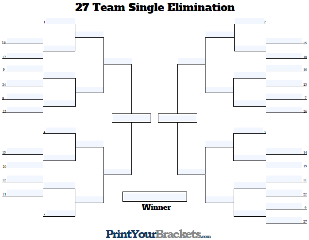 Fillable Seeded 27 Team Single Elimination Tournament Bracket