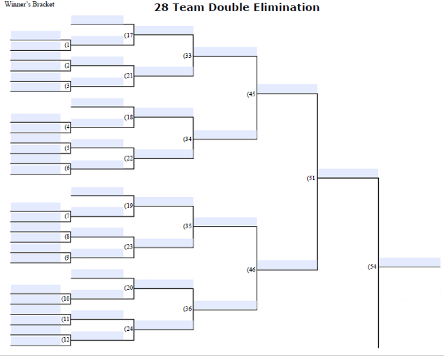 Fillable 28 Team Double Elimination Tournament Bracket