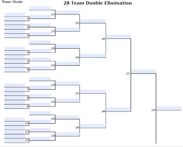 Fillable 28 Team Double Elimination Editable Tourney Bracket