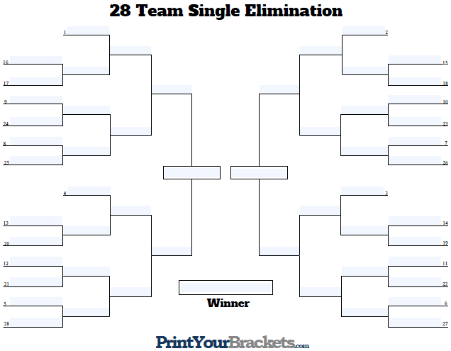Fillable Seeded 28 Team Single Elimination Tournament Bracket
