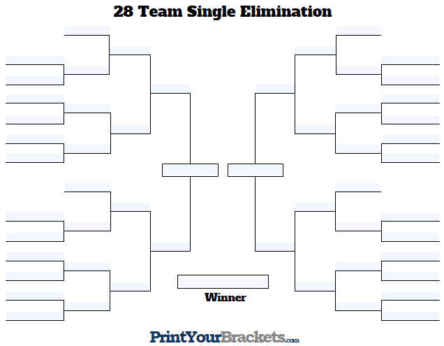 Fillable 28 Team Single Elimination Tournament Bracket