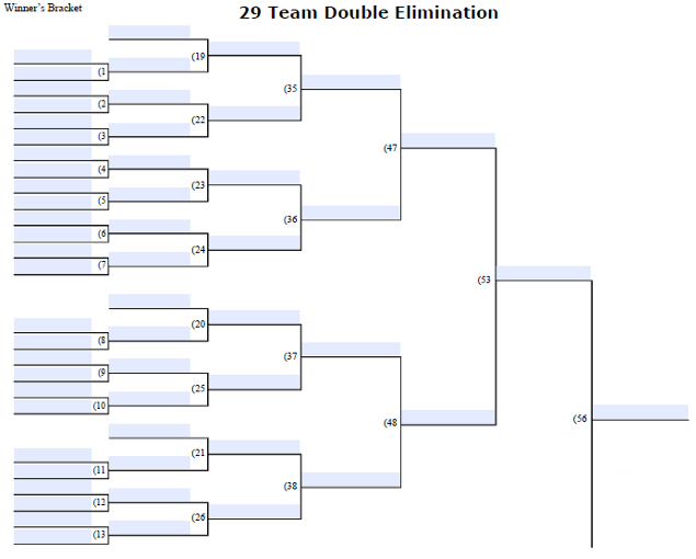 Fillable 29 Team Double Elimination - Editable Tourney Bracket