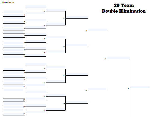 Fillable 29 Team Double Elimination Tournament Bracket