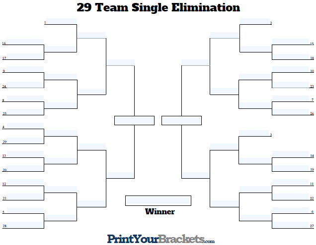Fillable Seeded 29 Team Single Elimination Tournament Bracket