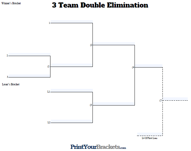 Fillable 3 Man Seeded Tournament Bracket