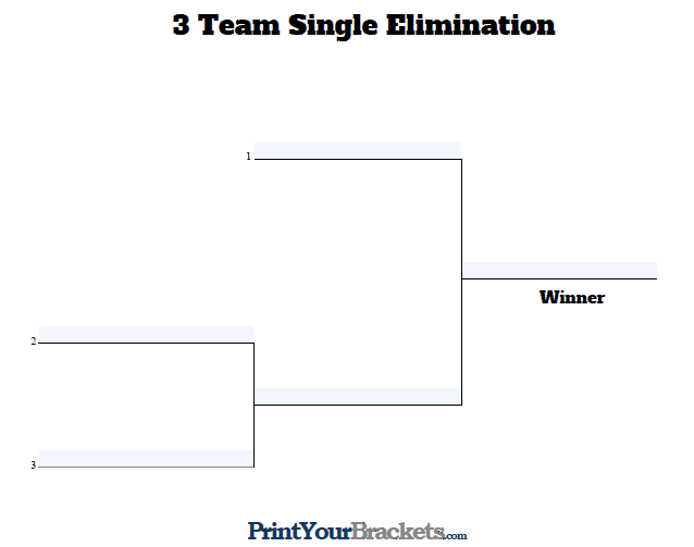 Fillable Seeded 3 Team Tournament Bracket
