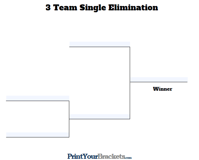 Fillable 3 Team Single Elimination Tournament Bracket