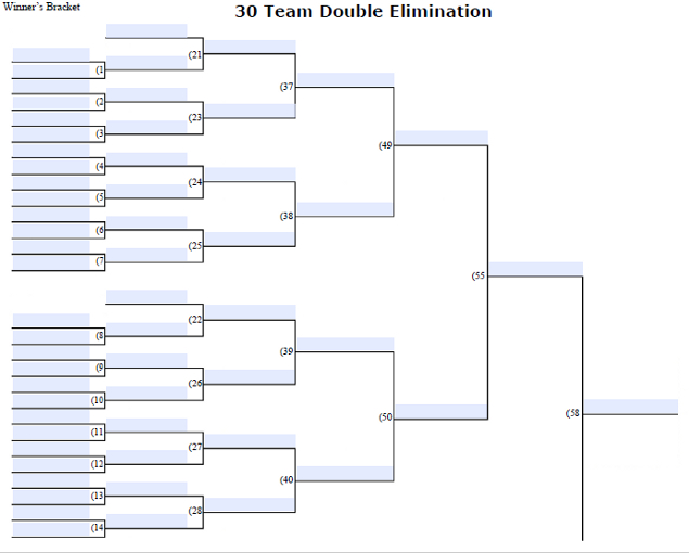 Fillable 30 Team Double Elimination Tournament Bracket