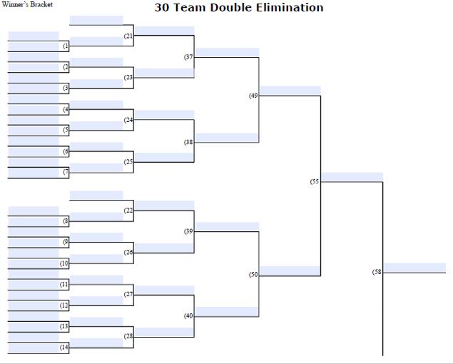Fillable 30 Team Double Elimination - Editable Tourney Bracket