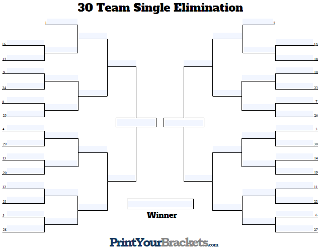 Fillable Seeded 30 Team Single Elimination Tournament Bracket