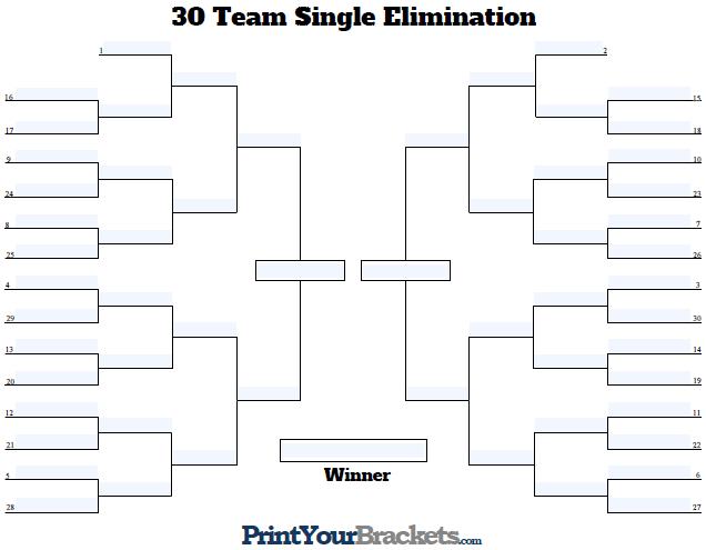 30 man single elimination bracket