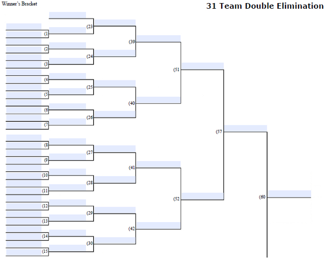 Fillable 31 Team Double Elimination Tournament Bracket