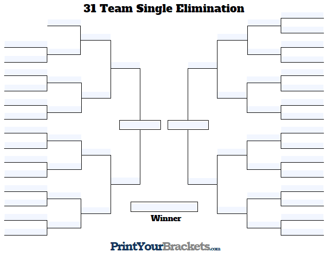 Fillable 31 Team Single Elimination Tournament Bracket