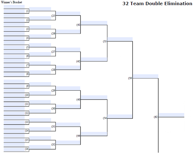 Fillable 32 Team Double Elimination Tournament Bracket