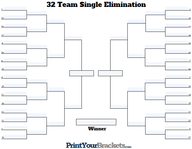 Fillable Seeded 32 Team Single Elimination Tournament Bracket