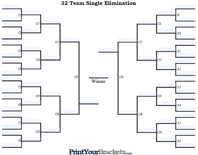 Fillable 32 Team Single Elimination Tournament Bracket