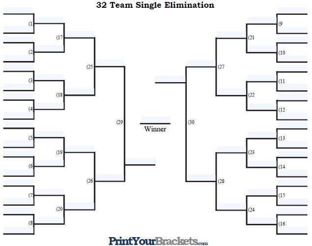 Blank 16 Man Single Elimination Bracket