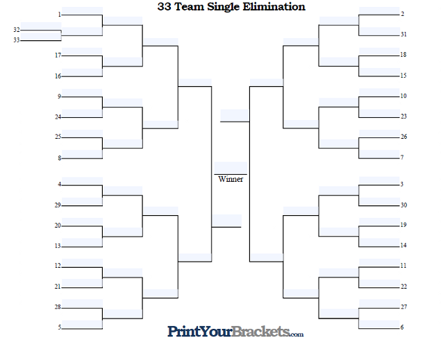 Fillable 33 Team Seeded Single Elimination Tournament Bracket