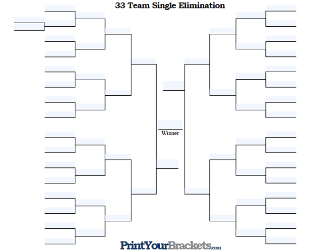 Fillable 33 Team Single Elimination Tournament Bracket