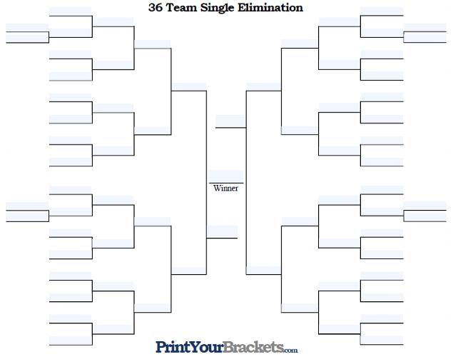 Fillable 36 Team Single Elimination Tournament Bracket