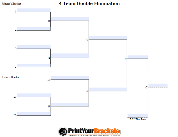 Fillable 4 Man Seeded Tournament Bracket