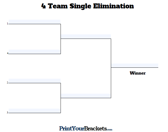 Fillable seeded 4 team tournament bracket editable bracket for Game bracket template