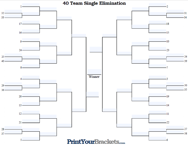 Fillable 40 Team Seeded Single Elimination Tournament Bracket