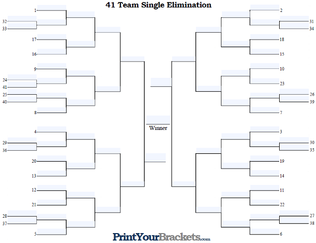 single elimination bracket generator Jquery plugin for visualizing and editing single and double elimination tournament brackets.