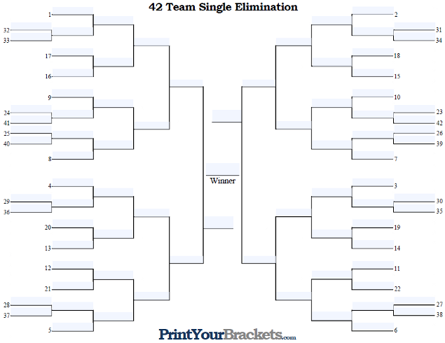 Fillable 42 Team Seeded Single Elimination Tournament Bracket