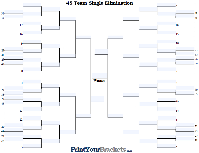 Fillable 45 Team Seeded Single Elimination Tournament Bracket