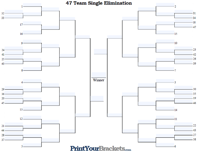 Fillable 47 Team Seeded Single Elimination Tournament Bracket