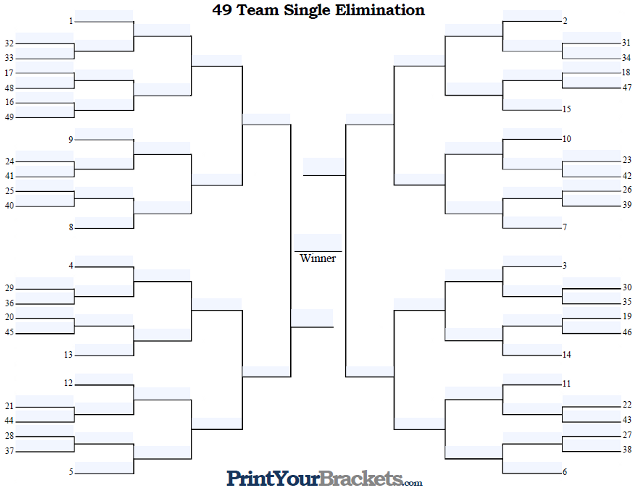 Fillable 49 Team Seeded Single Elimination Tournament Bracket