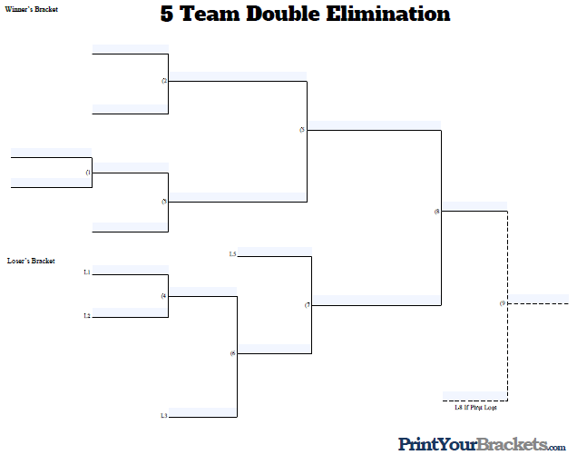 Fillable 5 Team Double Elimination Tournament Bracket