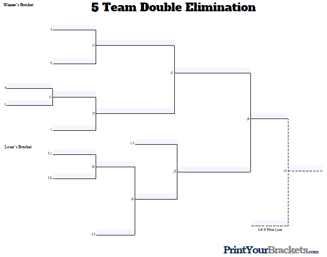 Fillable 5 Man Seeded Tournament Bracket