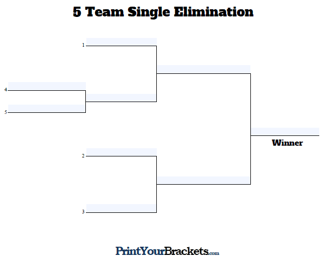 Fillable Seeded 5 Team Tournament Bracket