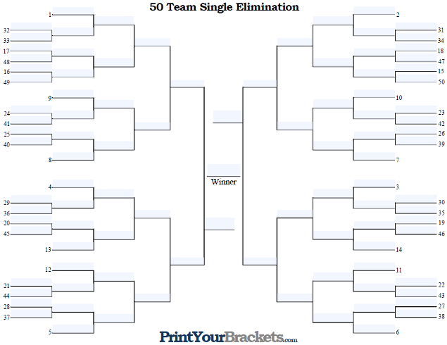 Fillable 50 Team Seeded Single Elimination Tournament Bracket