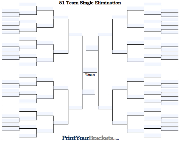 Fillable 51 Team Single Elimination Tournament Bracket