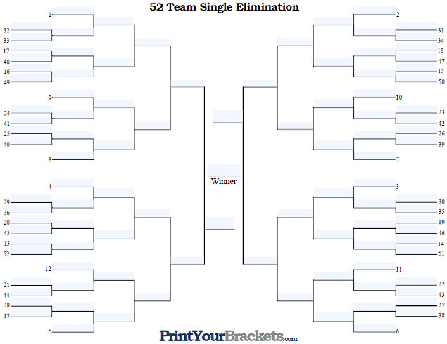 Fillable 52 Team Seeded Single Elimination Tournament Bracket
