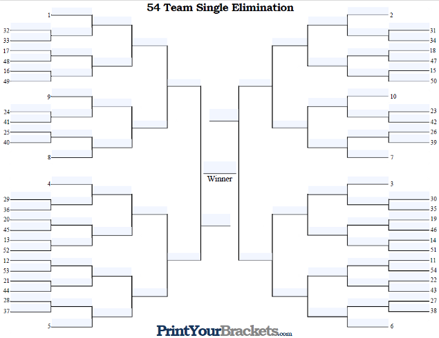 Fillable 54 Team Seeded Single Elimination Tournament Bracket