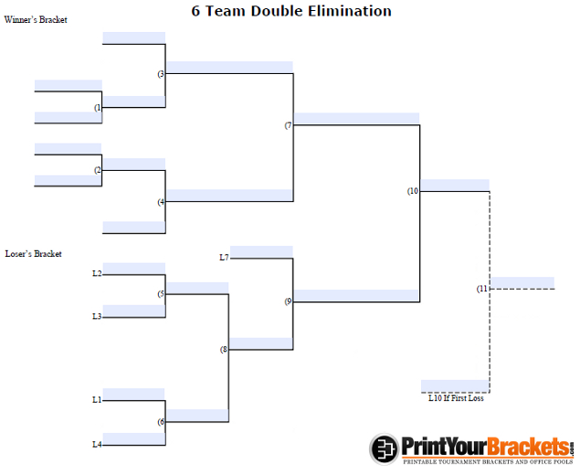 Fillable 6 Team Double Elimination Tournament Bracket