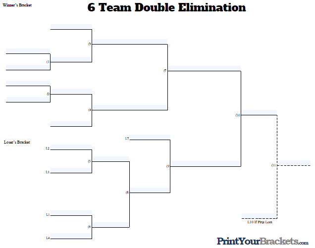 6 Team Double Elimination Bracket Excel Doritrcatodos